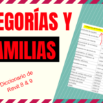categorias_y_familias_de_Revit